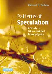 Patterns of Speculation: A Study in Observational Econophysics