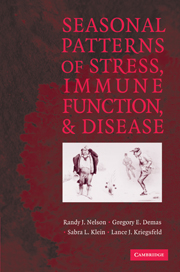 Seasonal Patterns of Stress, Immune Function, and Disease