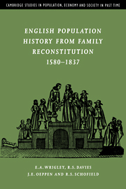 English Population History from Family Reconstitution 1580–1837