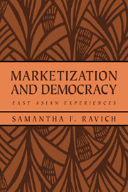 Marketization and Democracy