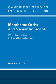 Morpheme Order and Semantic Scope