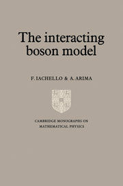 The Interacting Boson Model