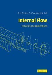 Internal Flow