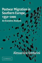 Postwar Migration in Southern Europe, 1950–2000