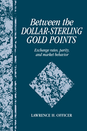 Between the Dollar-Sterling Gold Points