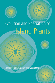 Evolution and Speciation of Island Plants