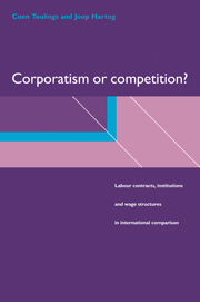 Corporatism or Competition?