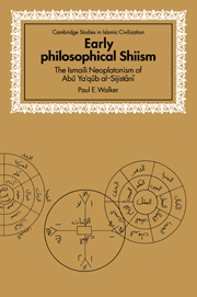 Early Philosophical Shiism
