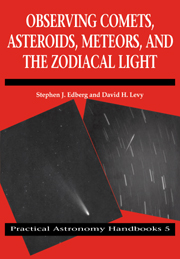 Observing Comets, Asteroids, Meteors, and the Zodiacal Light