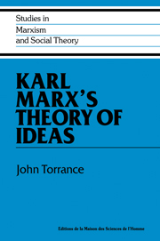 Karl Marx's Theory of Ideas