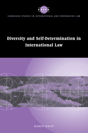 Diversity and Self-Determination in International Law