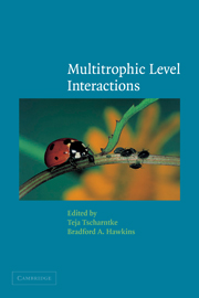 Multitrophic Level Interactions