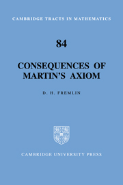 Consequences of Martin's Axiom