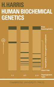 Human Biochemical Genetics