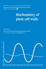 SEBS 28 Biochemistry of Plant Cell Walls