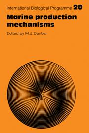 Marine Production Mechanisms