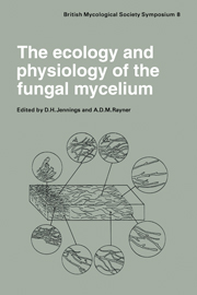 The Ecology and Physiology of the Fungal Mycelium