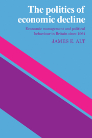 The Politics of Economic Decline