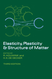 Elasticity, Plasticity and Structure of Matter