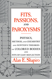 Fits, Passions and Paroxysms