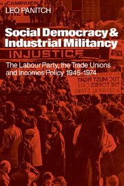 Social Democracy and Industrial Militiancy
