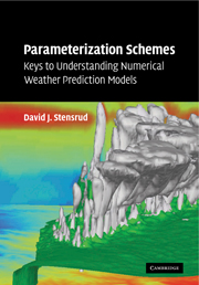Parameterization Schemes