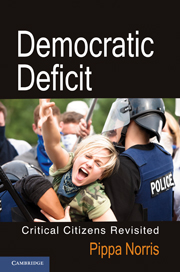 Democratic Deficit