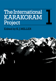 The International Karakoram Project