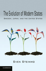 The Evolution of Modern States