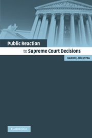 Public Reaction to Supreme Court Decisions