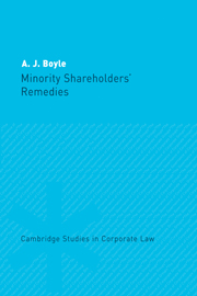 Minority Shareholders' Remedies