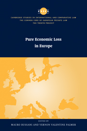 Pure Economic Loss in Europe