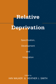 Relative Deprivation