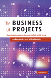 The Business of Projects
