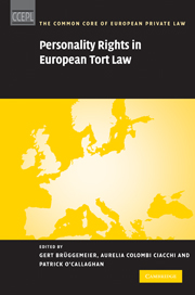 Personality Rights in European Tort Law