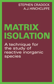 Matrix Isolation