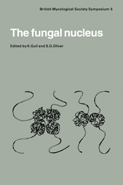 The Fungal Nucleus