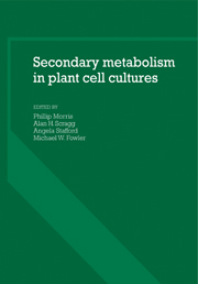 Secondary Metabolism in Plant Cell Cultures