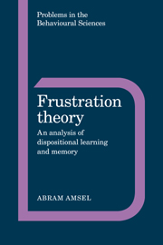 Frustration Theory