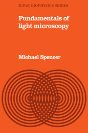 Fundamentals of Light Microscopy