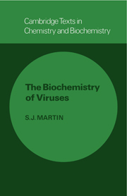 The Biochemistry of Viruses
