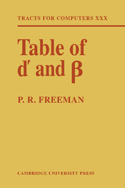 Table of d' and β