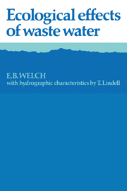 Ecological Effects of Waste Water