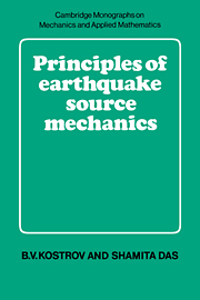 Principles of Earthquake Source Mechanics