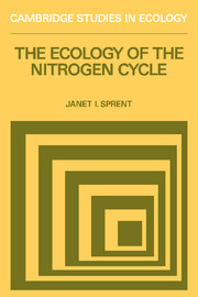 The Ecology of the Nitrogen Cycle