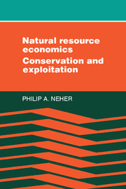 Natural Resource Economics