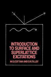 Introduction to Surface and Superlattice Excitations