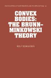Convex Bodies