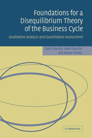 Foundations for a Disequilibrium Theory of the Business Cycle