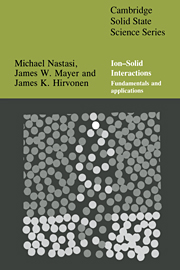Ion-Solid Interactions